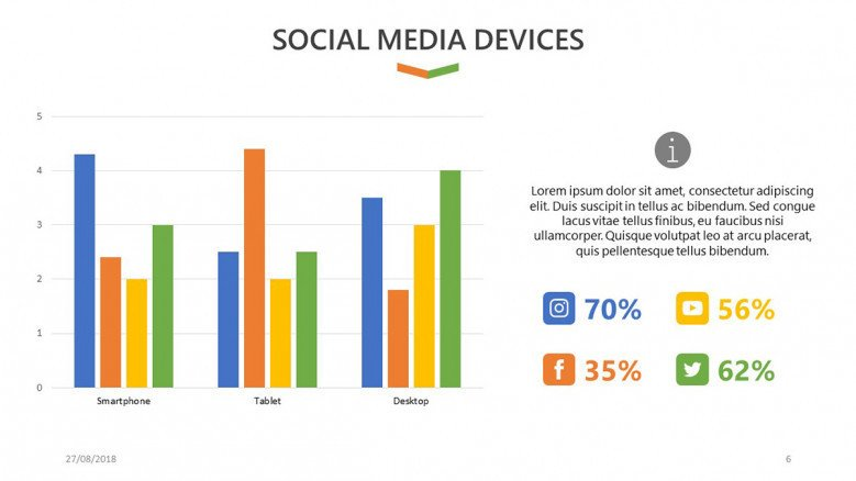 social media devices slide for social media analysis presentation in graphs