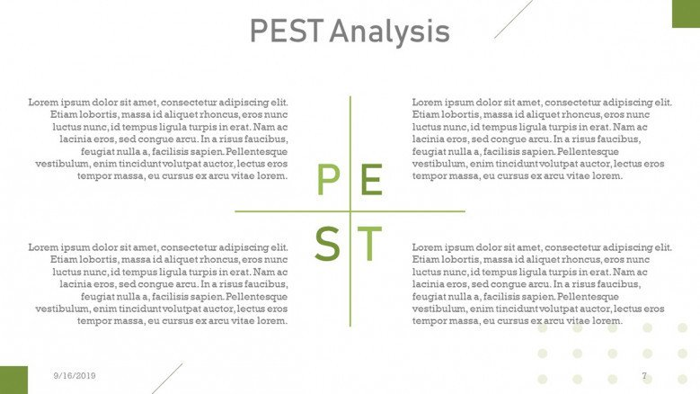 Simple PEST analysis matrix