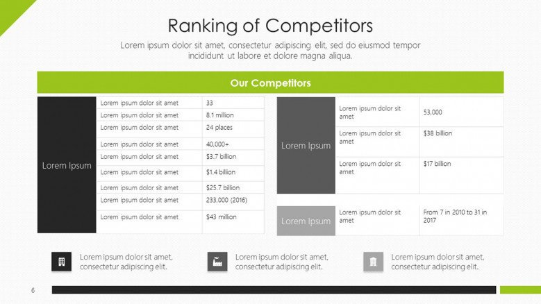 Marketing template for showing the ranking of the competition