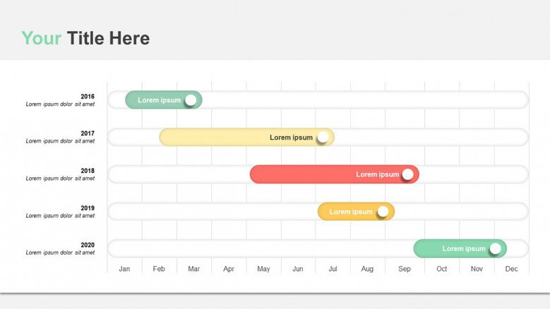 Popular Gantt Chart with time intervals
