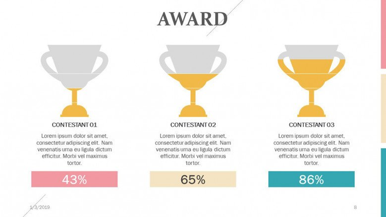 data percentage compared in three for award presenting