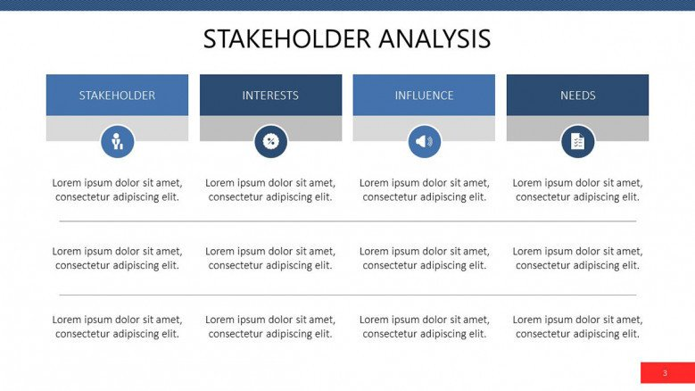 stakeholder analysis in four key factors with text boxes