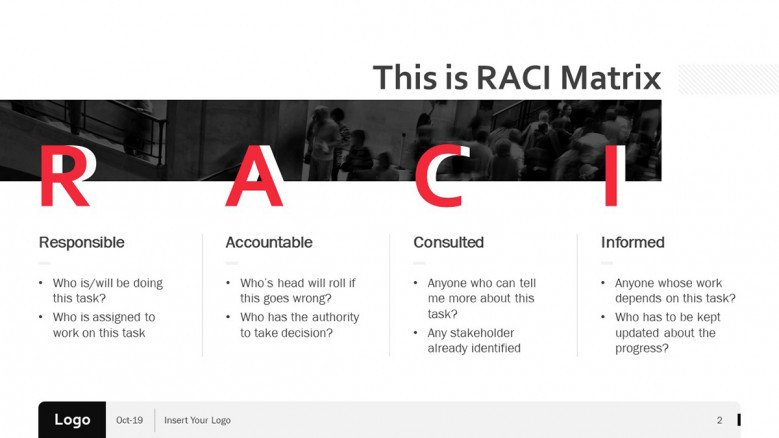 RACI Matrix Overview Slide