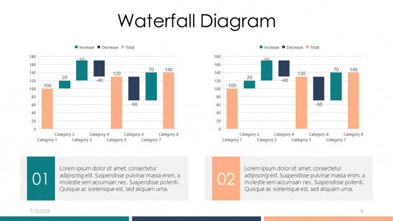 waterfall diagram in compared bar charts