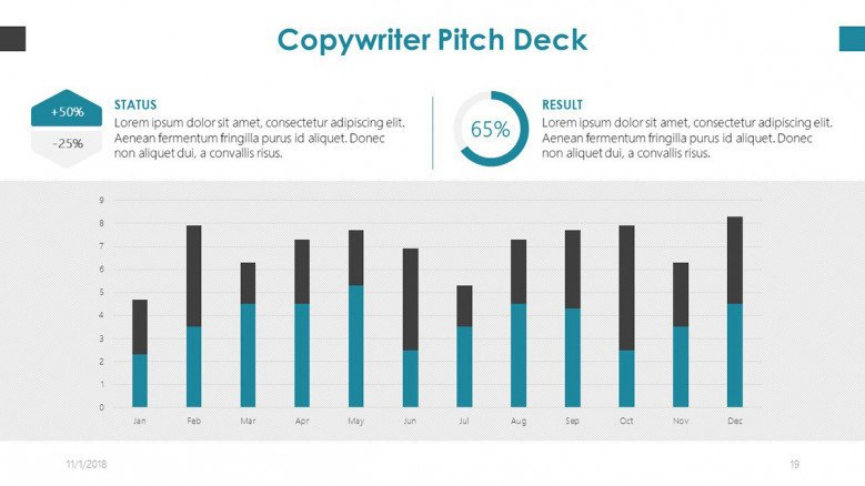 copy writer cockpit chart with vertical bar chart and circle chart