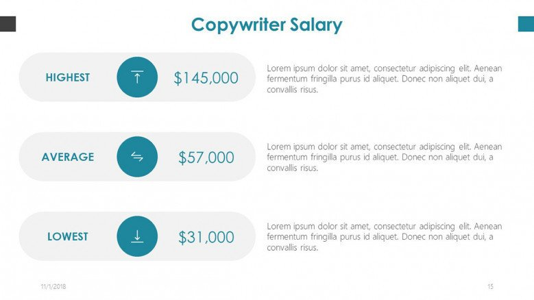 copy writer salary description