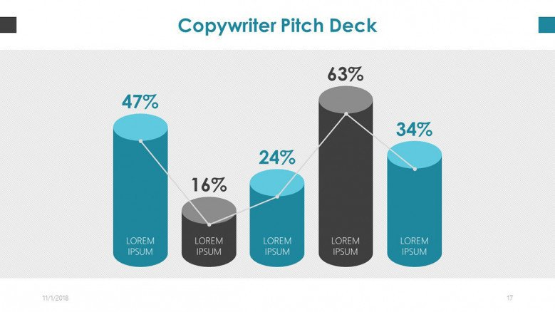 copywriter pitch deck slide in vertical bar graph with data percentage
