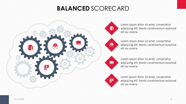 balance scorecard in blockchain with four key factors