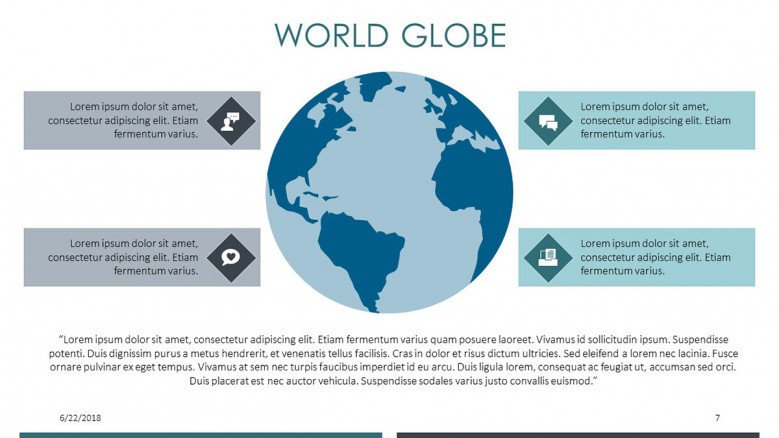 world globe slide with four key aspects in comment boxes