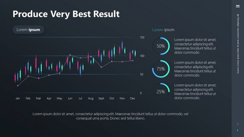 Results slide for a technological product presentation featuring circle charts