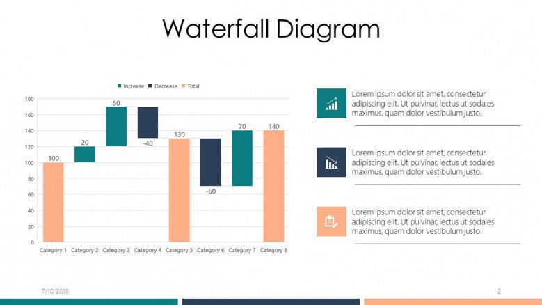waterfall diagram with key points text summary