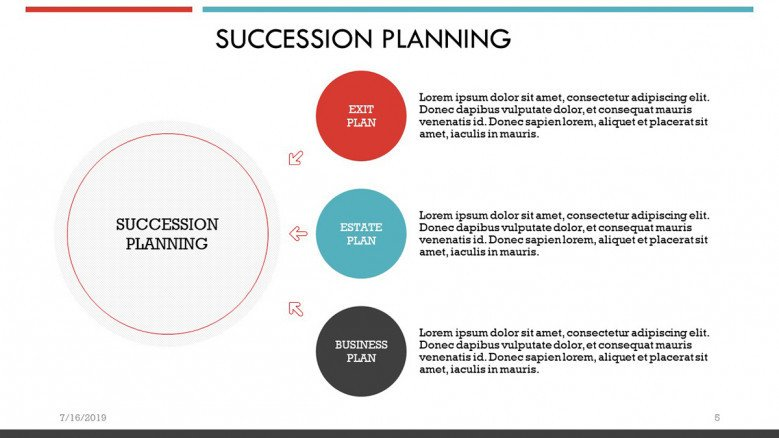 Steps for a sucession planning strategy