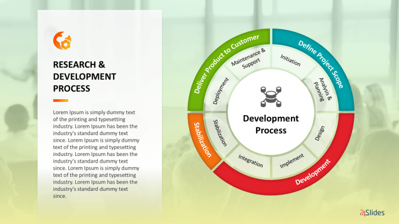 Research Development Process Template Free
