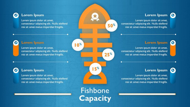Creative fishbone diagram with percentages