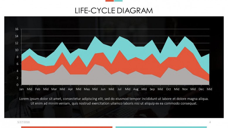 Life-cycle Diagram in line chart