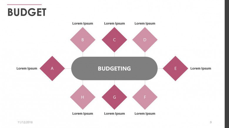 budget slide in diagram