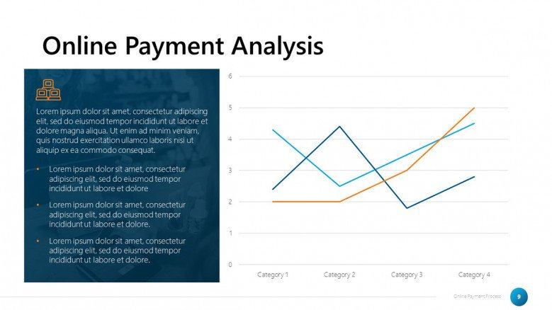 Online Payment Analysis Slide
