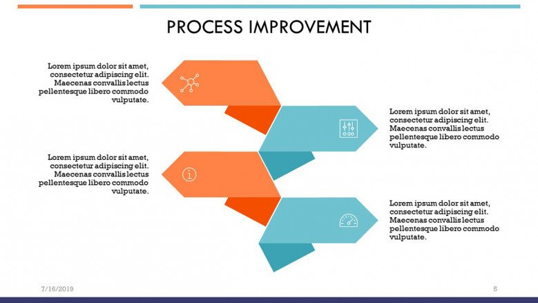 Process Improvement Diagram