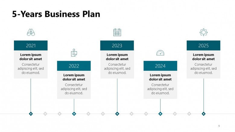 5-years business plan timeline