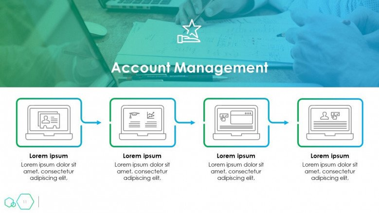 account management timeline flowchart slide with icons and text description