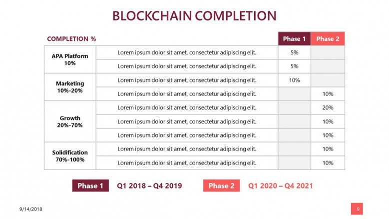 block chain data completion table