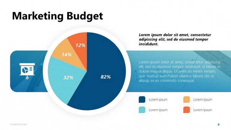 Marketing Campaign's Budget PowerPoint Chart