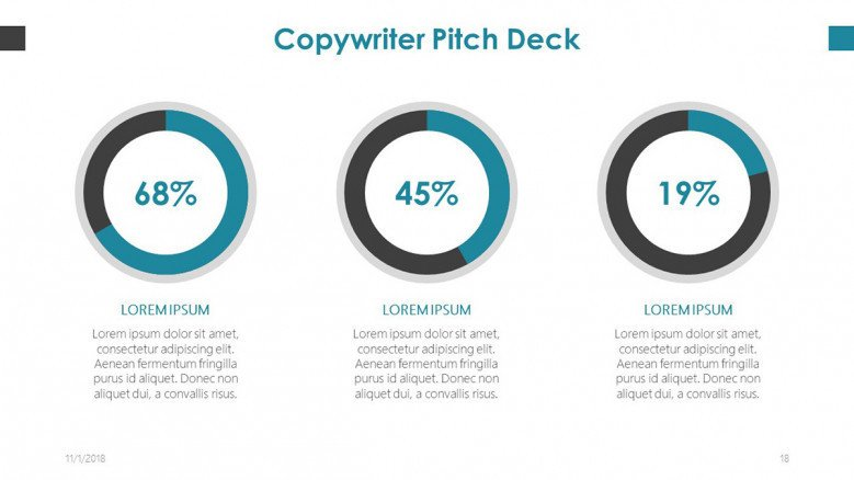 copywriter pitch deck slide in circle pie chart with data percentage