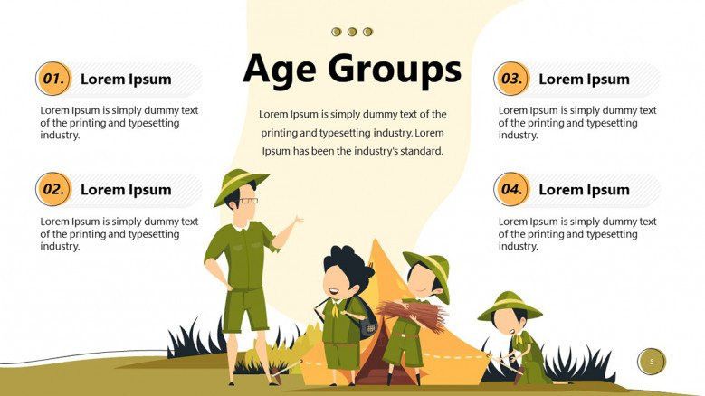 Age groups for Boy Scouts Program Slide