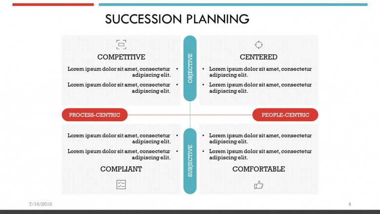 Sucession Planning Matrix