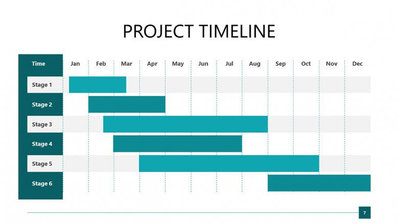 Blue Gantt Chart for a Project Kickoff Meeting