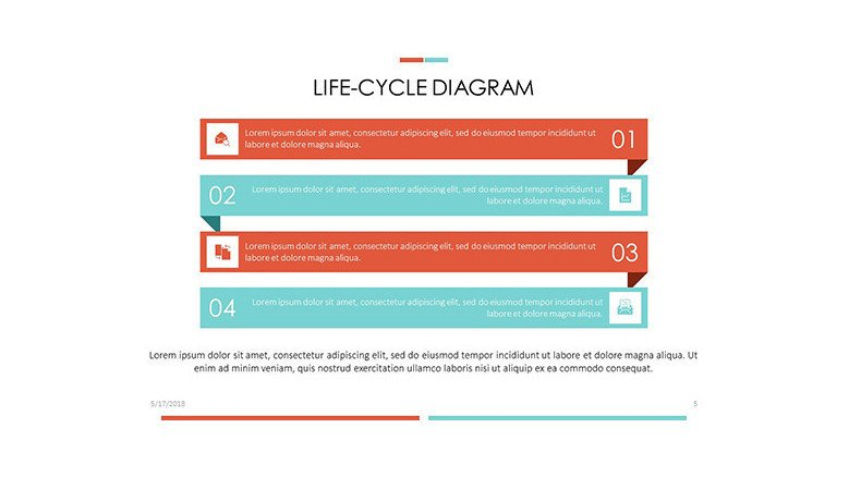 life-cycle diagram process chart in four steps with description text