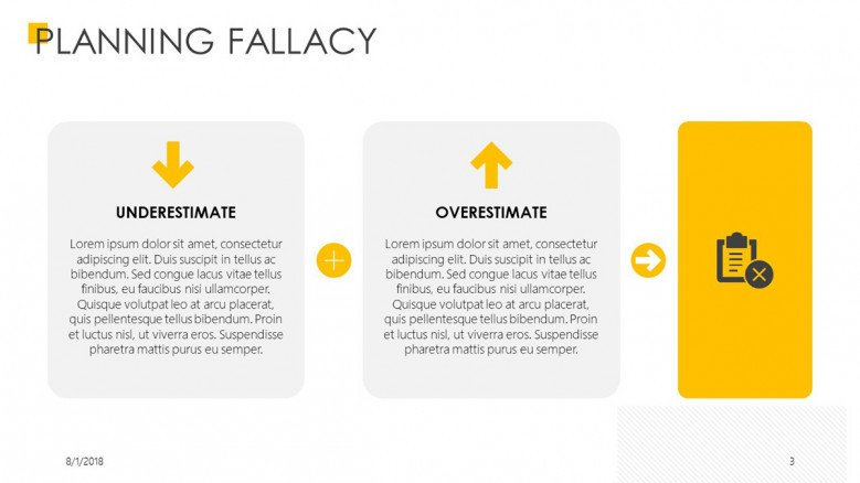 planning fallacy slide for planning slide presentation