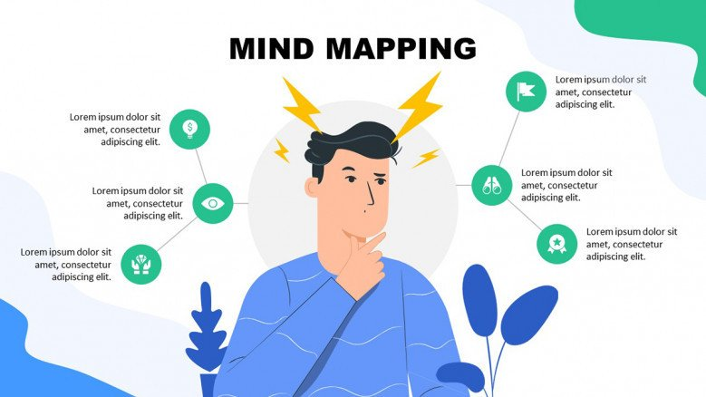 Creative Mind Map for a Brainstorming session