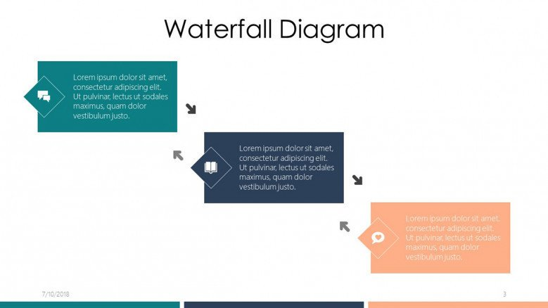 three set waterfall process diagram slide with text