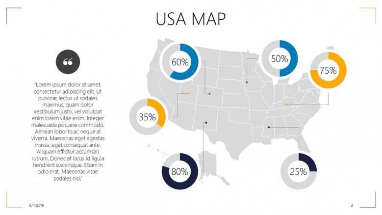 USA map slide with data percentage and text