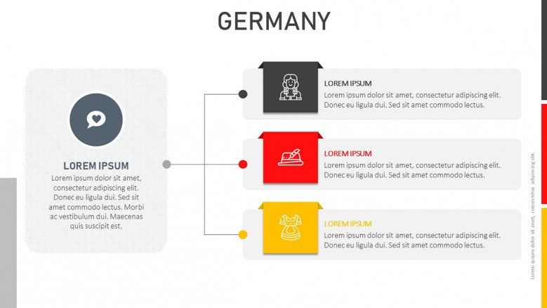 Germany Itinerary slide with icons