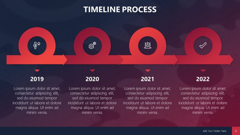 Engineering Project Management Process Timeline