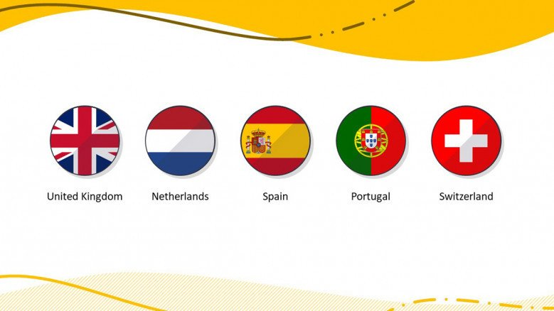 European Country Flags in PowerPoint