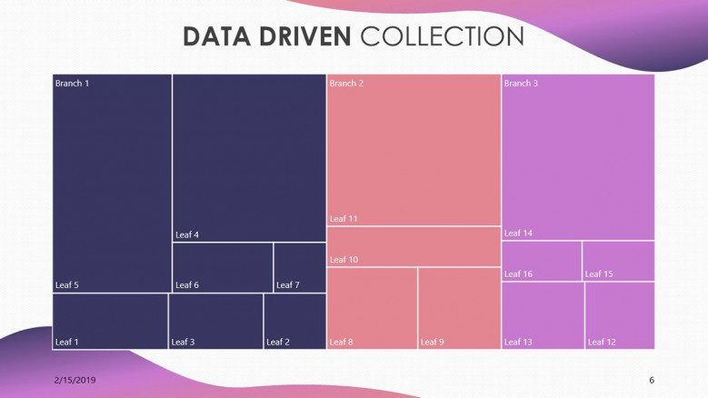 data driven slide in tables