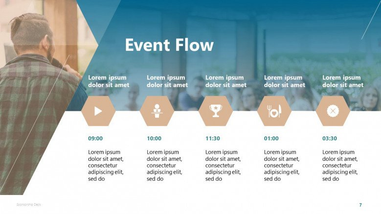Event Flow PowerPoint Timeline for a Sponsorship Deck