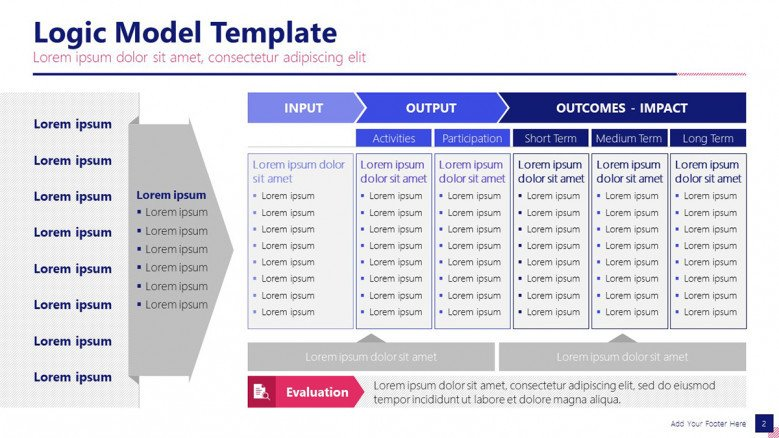 Complete Logic Model Framework