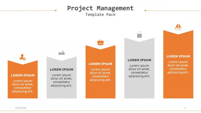 project management steps in five stages