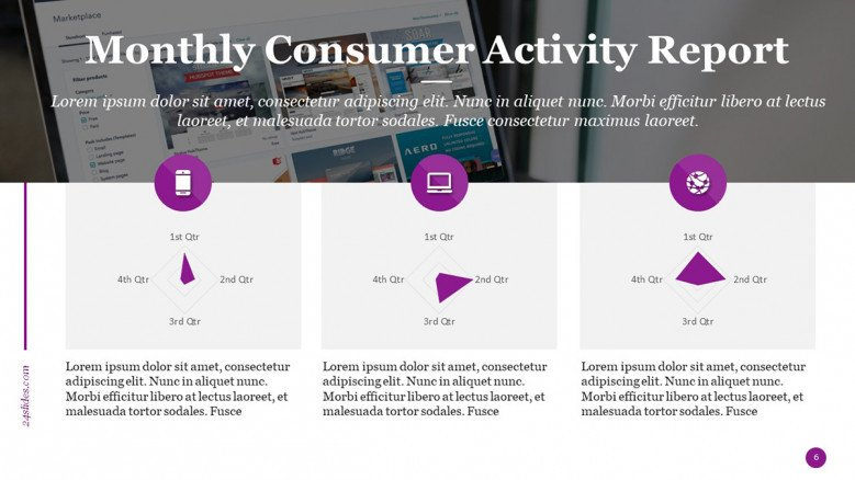 Monthly Consumer Activity Report Slide