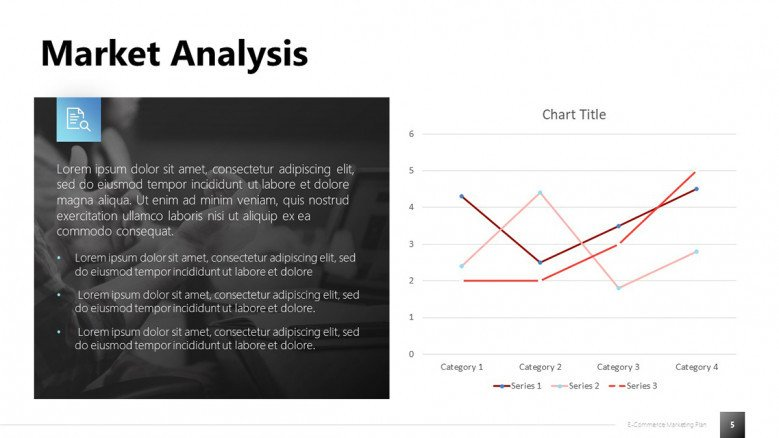 E-commerce Market Analysis Slide featuring a line chart