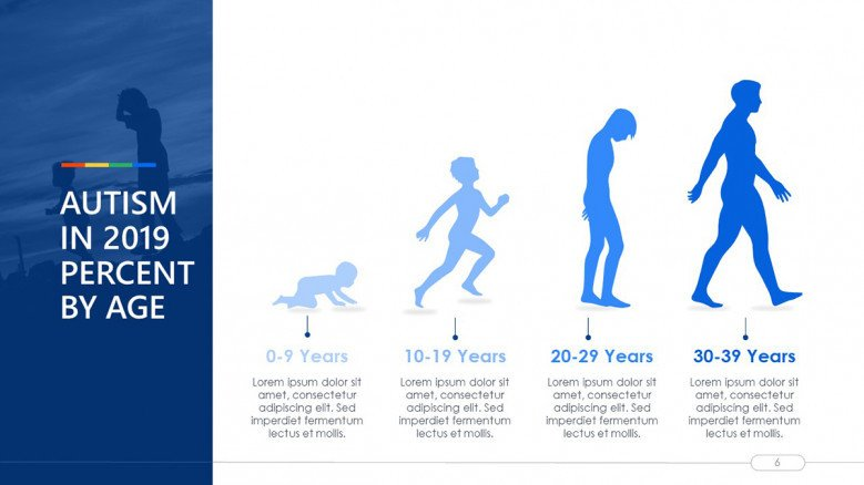Infographic Timeline of Autism by age