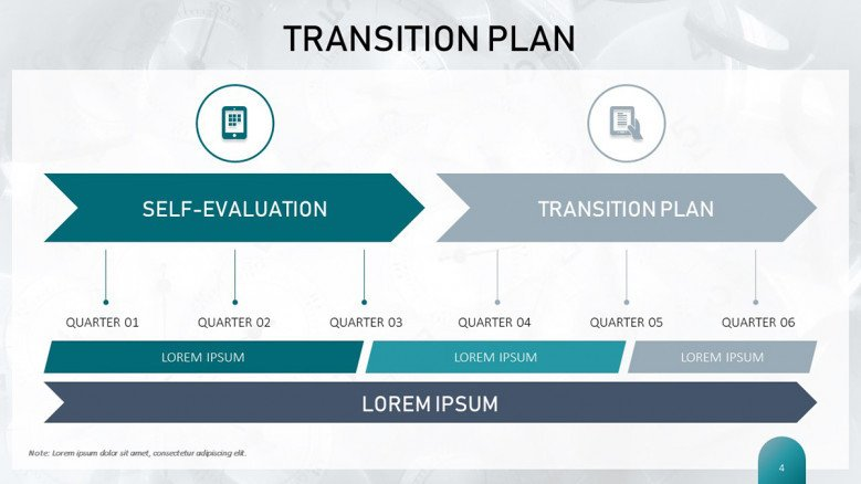 Self evaluation and transition plan blue diagram