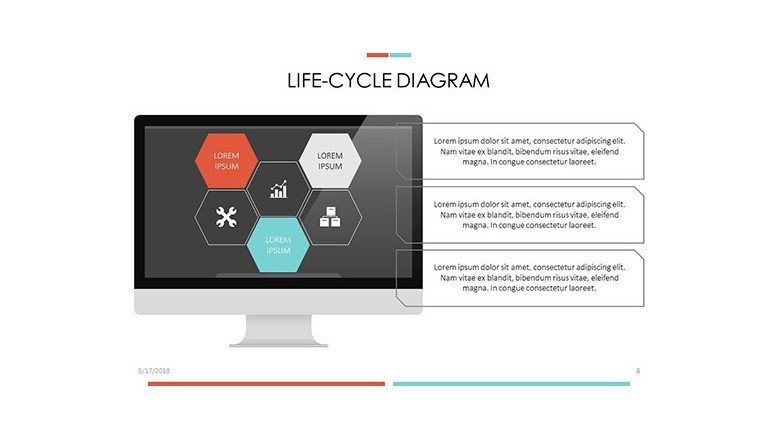 life-cycle diagram in hexagonal chart with key factors text in PC display