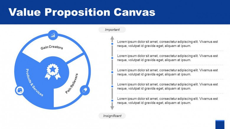 Products and services Slide for a Value Proposition Canvas Presentation