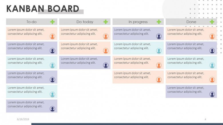 Kanban Board with backlog task progress description