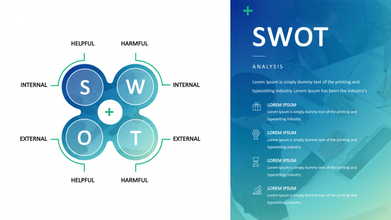 SWOT analysis with 4 section text